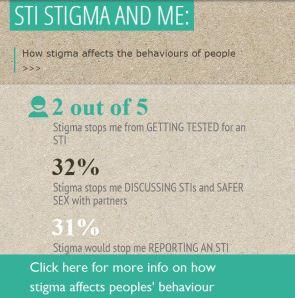 stigma4